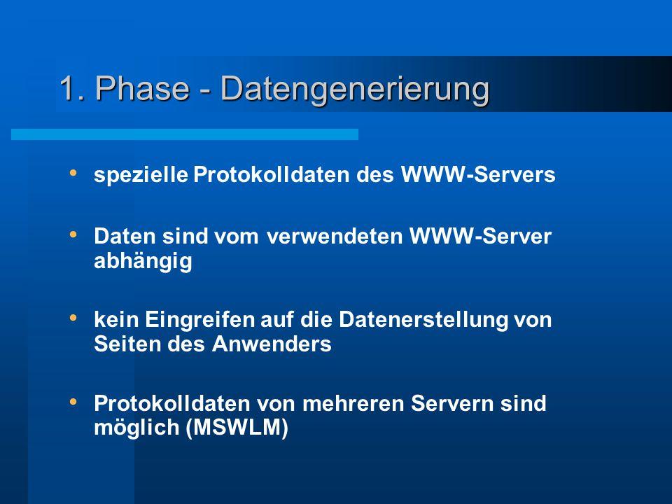 1. Phase - Datengenerierung spezielle Protokolldaten des WWW-Servers Daten sind vom verwendeten WWW-Server abhängig kein Eingreifen auf die Datenerste