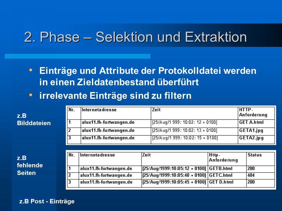 2. Phase – Selektion und Extraktion Einträge und Attribute der Protokolldatei werden in einen Zieldatenbestand überführt irrelevante Einträge sind zu