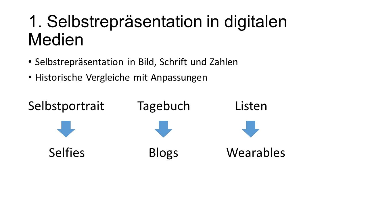 1. Selbstrepräsentation in digitalen Medien Selbstrepräsentation in Bild, Schrift und Zahlen Historische Vergleiche mit Anpassungen SelbstportraitTage
