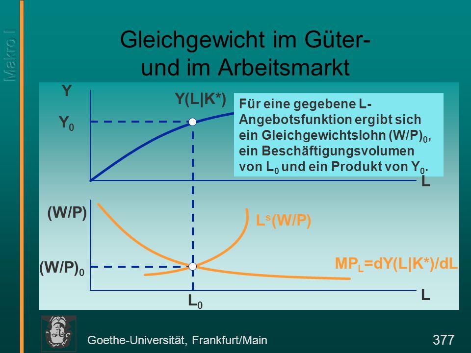 Goethe-Universität, Frankfurt/Main 377 Gleichgewicht im Güter- und im Arbeitsmarkt Y (W/P) L Für eine gegebene L- Angebotsfunktion ergibt sich ein Gleichgewichtslohn (W/P) 0, ein Beschäftigungsvolumen von L 0 und ein Produkt von Y 0.
