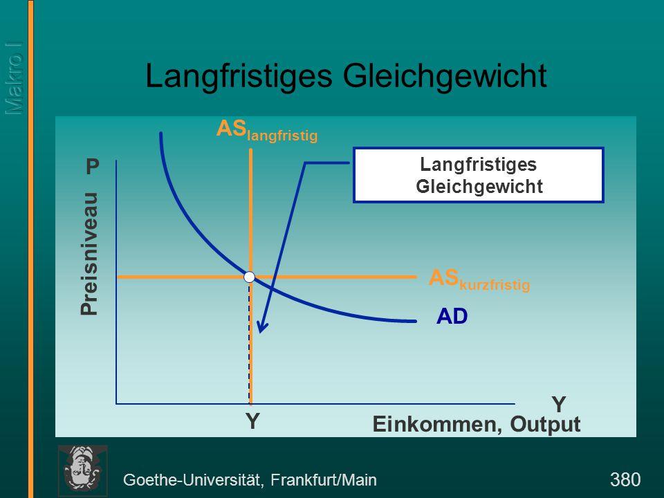 Goethe-Universität, Frankfurt/Main 380 Langfristiges Gleichgewicht Y P Einkommen, Output Preisniveau AD AS kurzfristig Y Langfristiges Gleichgewicht AS langfristig