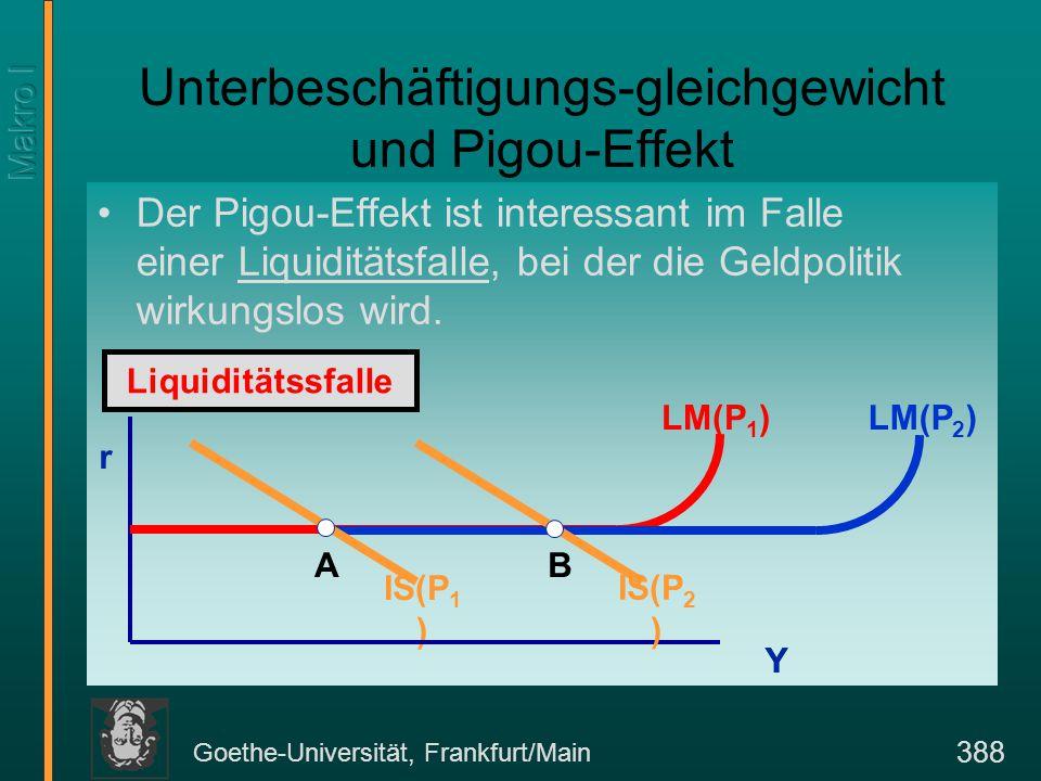 Goethe-Universität, Frankfurt/Main 388 Unterbeschäftigungs-gleichgewicht und Pigou-Effekt Der Pigou-Effekt ist interessant im Falle einer Liquiditätsfalle, bei der die Geldpolitik wirkungslos wird.