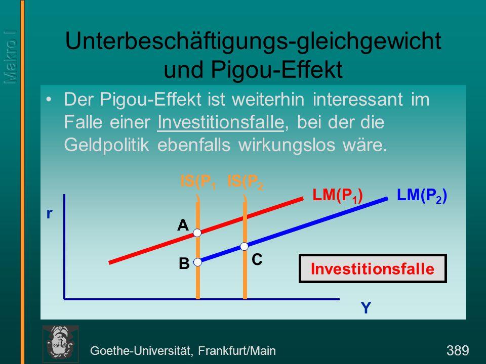 Goethe-Universität, Frankfurt/Main 389 Unterbeschäftigungs-gleichgewicht und Pigou-Effekt Der Pigou-Effekt ist weiterhin interessant im Falle einer Investitionsfalle, bei der die Geldpolitik ebenfalls wirkungslos wäre.