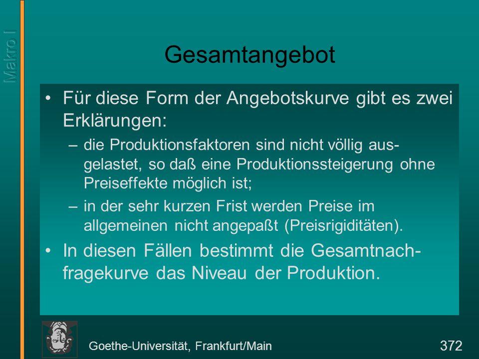 Goethe-Universität, Frankfurt/Main 372 Gesamtangebot Für diese Form der Angebotskurve gibt es zwei Erklärungen: –die Produktionsfaktoren sind nicht völlig aus- gelastet, so daß eine Produktionssteigerung ohne Preiseffekte möglich ist; –in der sehr kurzen Frist werden Preise im allgemeinen nicht angepaßt (Preisrigiditäten).