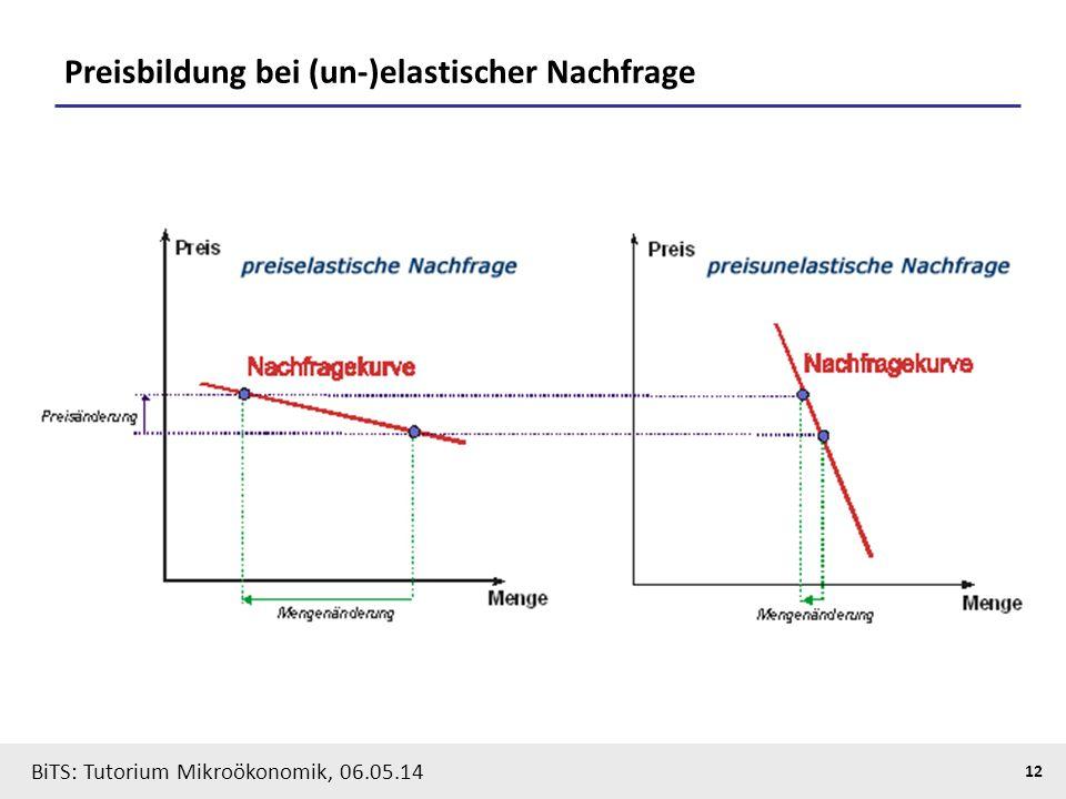 12 BiTS: Tutorium Mikroökonomik, 06.05.14 Preisbildung bei (un-)elastischer Nachfrage