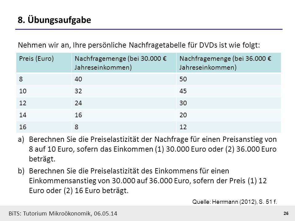26 BiTS: Tutorium Mikroökonomik, 06.05.14 8. Übungsaufgabe Nehmen wir an, Ihre persönliche Nachfragetabelle für DVDs ist wie folgt: a)Berechnen Sie di