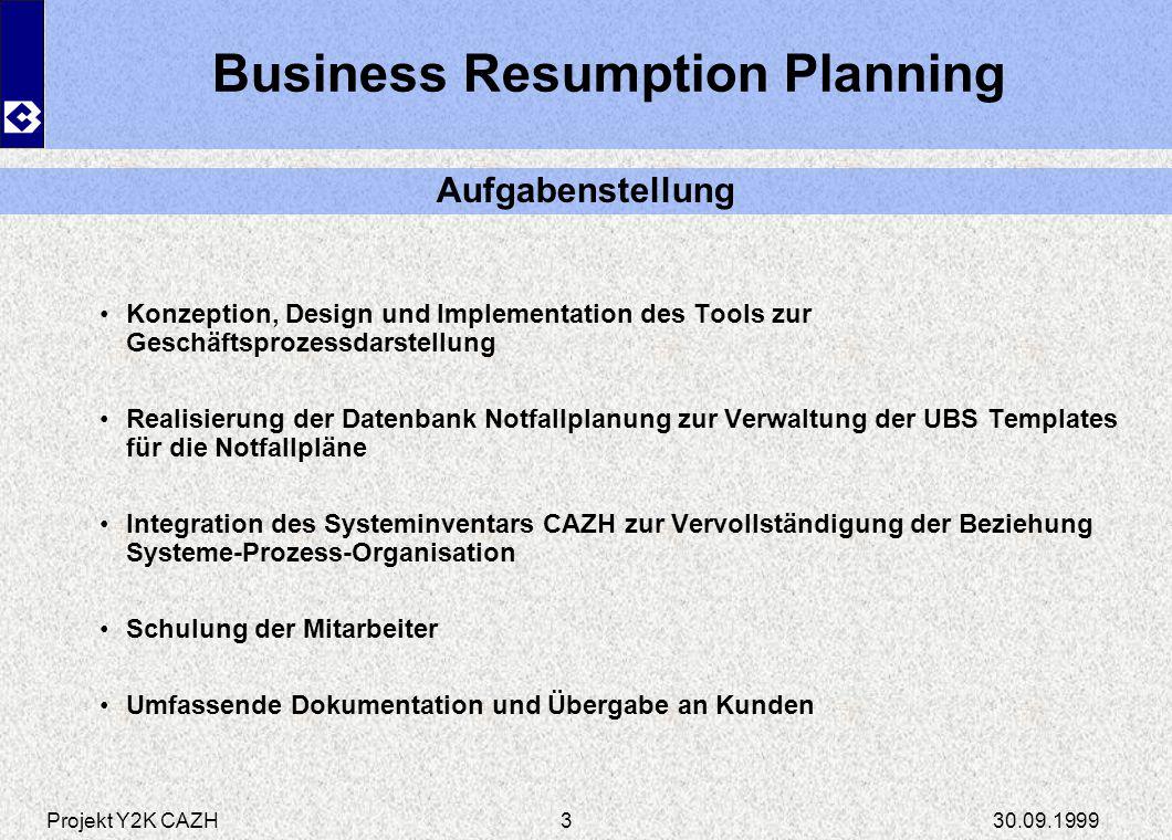 Projekt Y2K CAZH30.09.19994 Business Resumption Planning Resultate – Tool Geschäftsprozesse Merkmale: Datenbank-Anwendung unter MS Access '97 mit Anbindung von Visio 5.0 Prof.