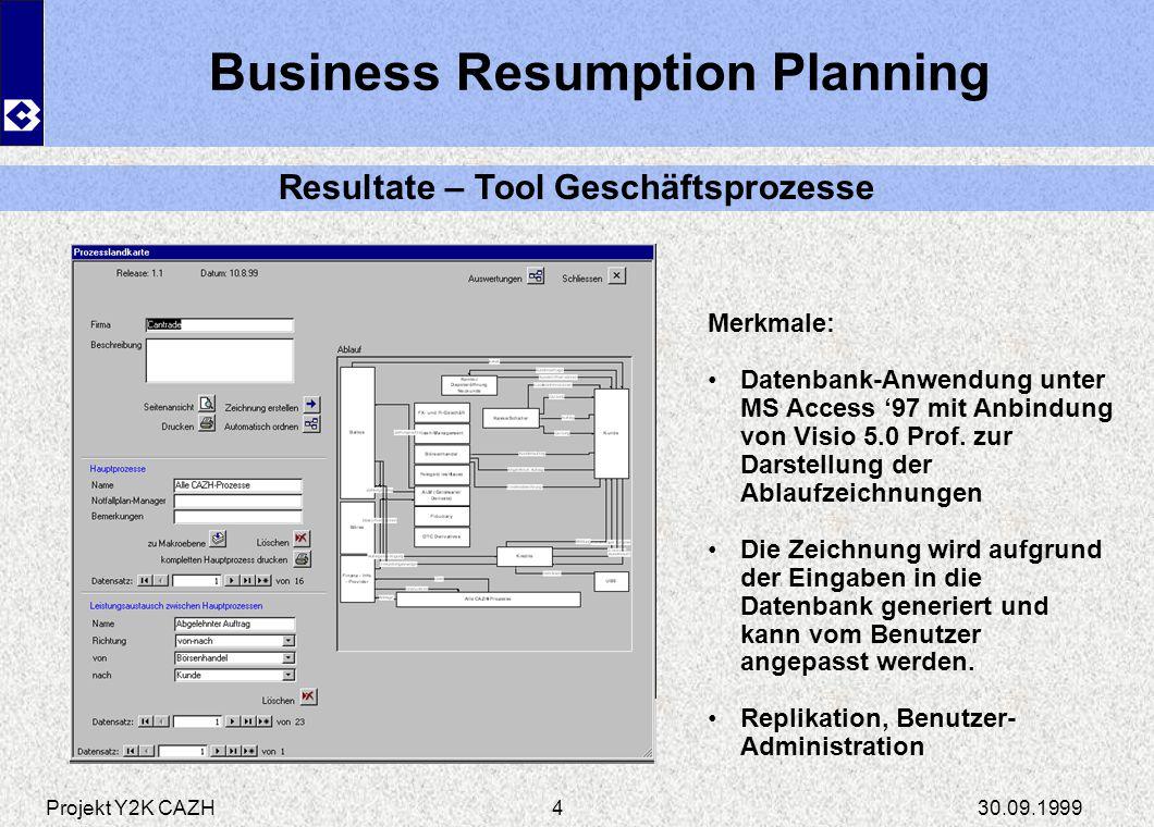 Projekt Y2K CAZH30.09.19995 Business Resumption Planning Resultate – Tool Geschäftsprozesse Merkmale: einfachste Datenerfassung Auswertungsmöglichkeiten über alle 3 Ebenen des Prozessmodells Verwaltung der Aufbau- organisation und Definition der Verantwortlichkeiten zu jedem Prozess Integration von Prozessen, Systemen und Aufbau- organisation