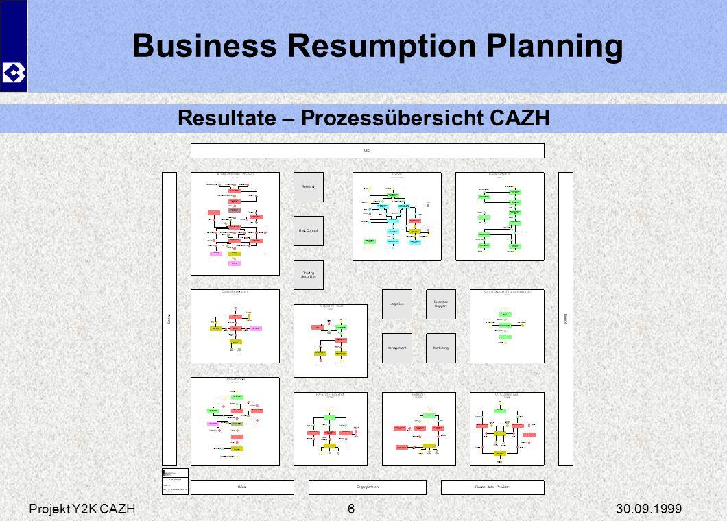 Projekt Y2K CAZH30.09.19997 Business Resumption Planning Resultate – Datenbank Notfallplanung Merkmale: Datenbank-Anwendung unter MS Access 97 Anbindung an GPD-Tool und Systeminventar vielseitige Auswertungs- und Verwaltungs- möglichkeiten strukturierte, benutzerfreundliche Datenerfassung
