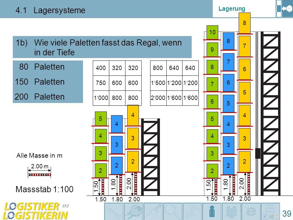 Lagerung 4.1 Lagersysteme 39 1.501.802.00 2 3 4 5 6 7 8 9 10 2 3 4 5 6 7 8 2 3 4 5 6 7 8 1.501.802.00 2 3 4 5 2 3 4 2 3 4 Wie viele Paletten fasst das