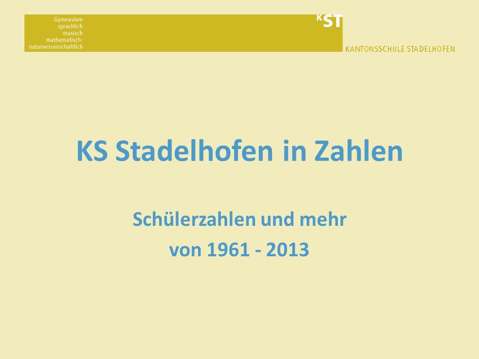 KS Stadelhofen in Zahlen Schülerzahlen und mehr von 1961 - 2013