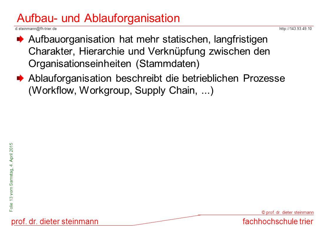 d.steinmann@fh-trier.dehttp://143.93.49.10 prof. dr. dieter steinmannfachhochschule trier © prof. dr. dieter steinmann Folie 13 vom Samstag, 4. April
