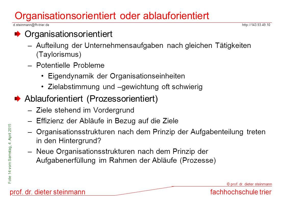 d.steinmann@fh-trier.dehttp://143.93.49.10 prof. dr. dieter steinmannfachhochschule trier © prof. dr. dieter steinmann Folie 14 vom Samstag, 4. April