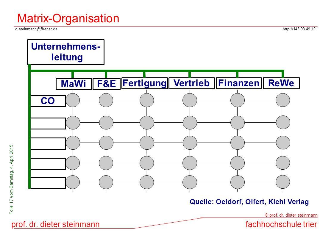 d.steinmann@fh-trier.dehttp://143.93.49.10 prof. dr. dieter steinmannfachhochschule trier © prof. dr. dieter steinmann Folie 17 vom Samstag, 4. April