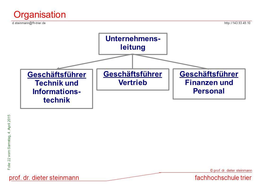d.steinmann@fh-trier.dehttp://143.93.49.10 prof. dr. dieter steinmannfachhochschule trier © prof. dr. dieter steinmann Folie 22 vom Samstag, 4. April