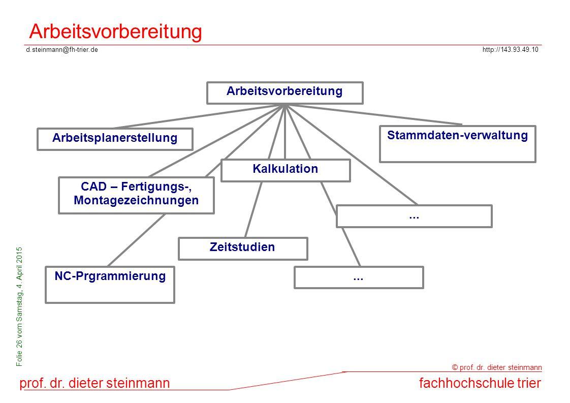 d.steinmann@fh-trier.dehttp://143.93.49.10 prof. dr. dieter steinmannfachhochschule trier © prof. dr. dieter steinmann Folie 26 vom Samstag, 4. April