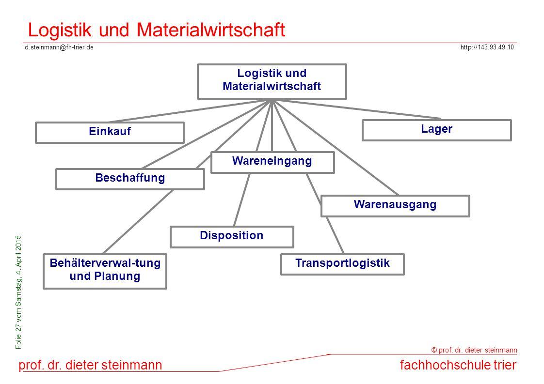 d.steinmann@fh-trier.dehttp://143.93.49.10 prof. dr. dieter steinmannfachhochschule trier © prof. dr. dieter steinmann Folie 27 vom Samstag, 4. April
