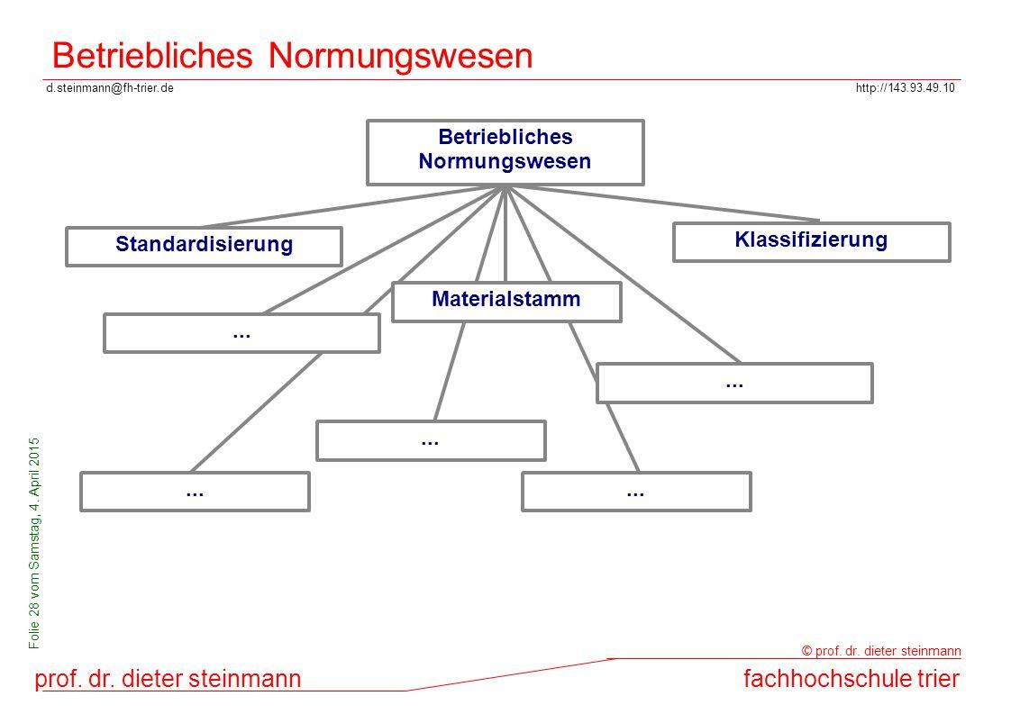 d.steinmann@fh-trier.dehttp://143.93.49.10 prof. dr. dieter steinmannfachhochschule trier © prof. dr. dieter steinmann Folie 28 vom Samstag, 4. April