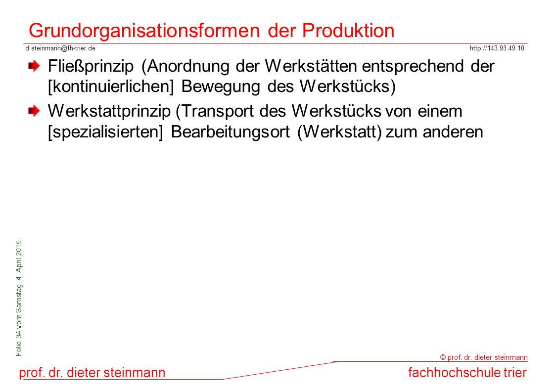 d.steinmann@fh-trier.dehttp://143.93.49.10 prof. dr. dieter steinmannfachhochschule trier © prof. dr. dieter steinmann Folie 34 vom Samstag, 4. April