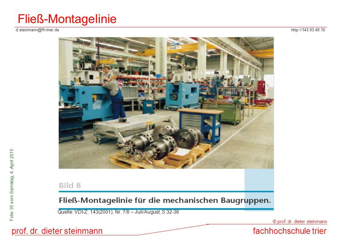 d.steinmann@fh-trier.dehttp://143.93.49.10 prof. dr. dieter steinmannfachhochschule trier © prof. dr. dieter steinmann Folie 35 vom Samstag, 4. April