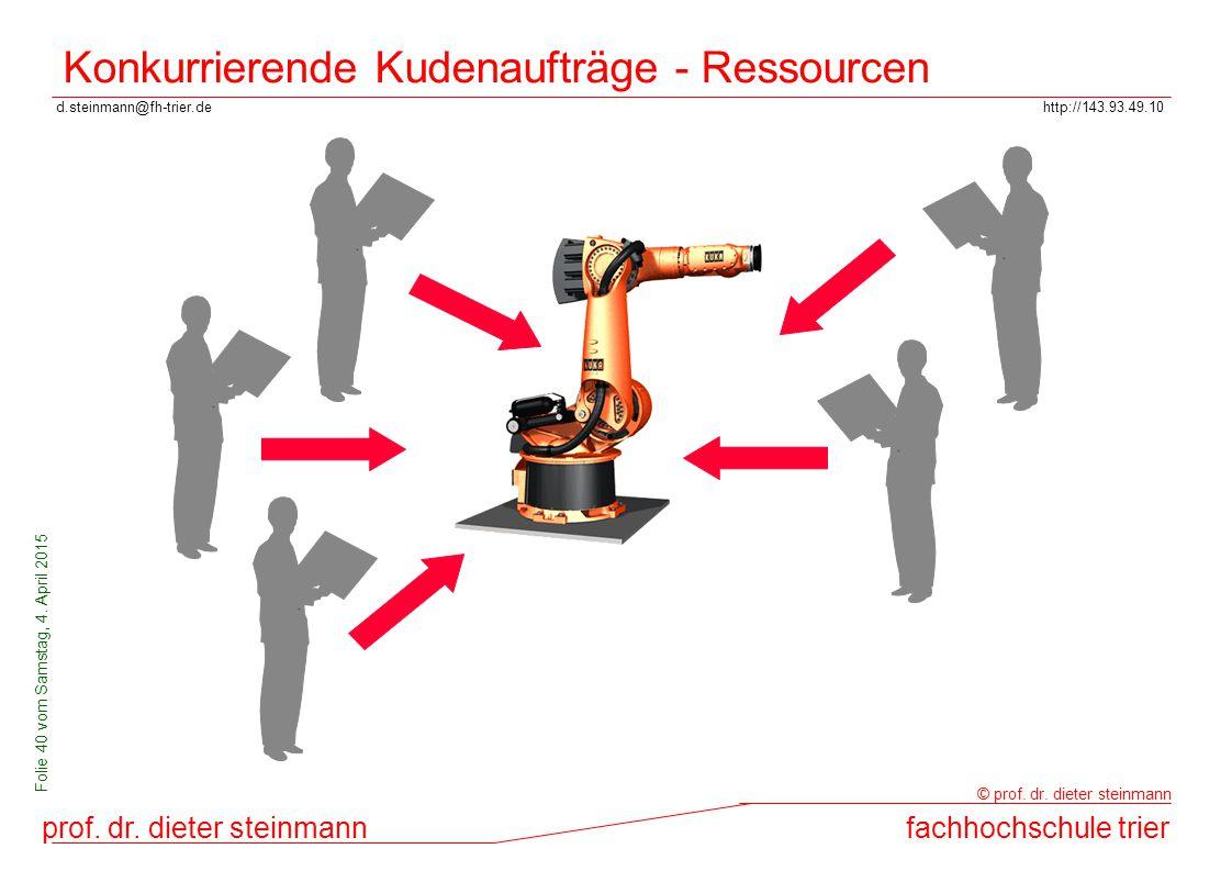 d.steinmann@fh-trier.dehttp://143.93.49.10 prof. dr. dieter steinmannfachhochschule trier © prof. dr. dieter steinmann Folie 40 vom Samstag, 4. April