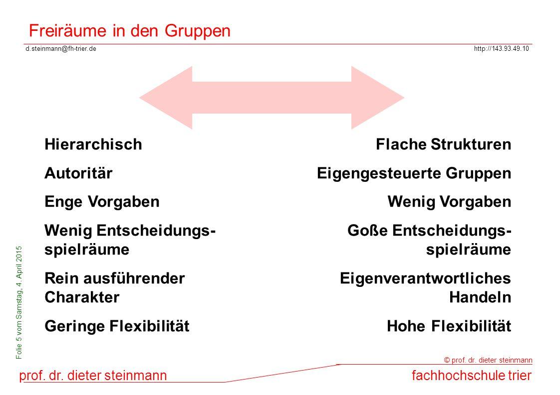 d.steinmann@fh-trier.dehttp://143.93.49.10 prof. dr. dieter steinmannfachhochschule trier © prof. dr. dieter steinmann Folie 5 vom Samstag, 4. April 2