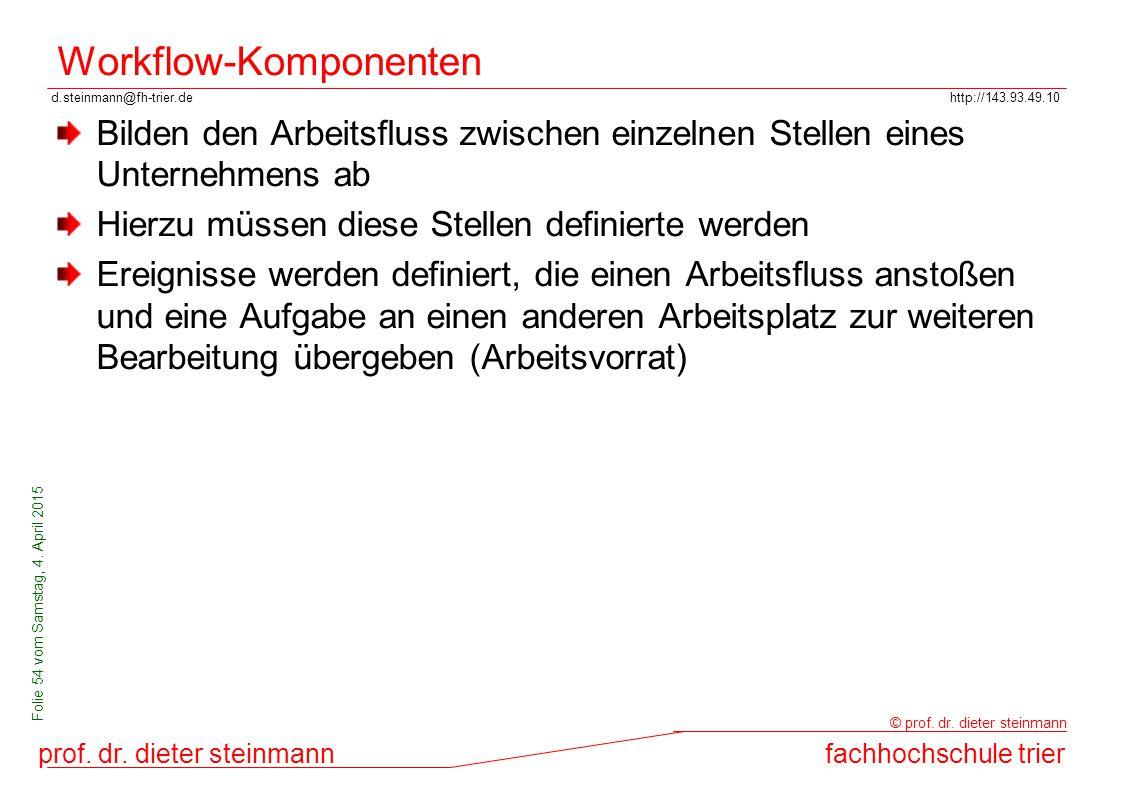 d.steinmann@fh-trier.dehttp://143.93.49.10 prof. dr. dieter steinmannfachhochschule trier © prof. dr. dieter steinmann Folie 54 vom Samstag, 4. April