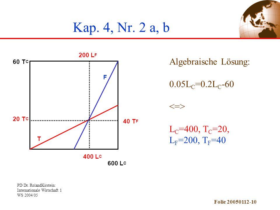 PD Dr. RolandKirstein: Internationale Wirtschaft 1 WS 2004/05 Folie 20050112-10 Kap. 4, Nr. 2 a, b 600 L C 60 T C T F 400 L C 20 T C Algebraische Lösu
