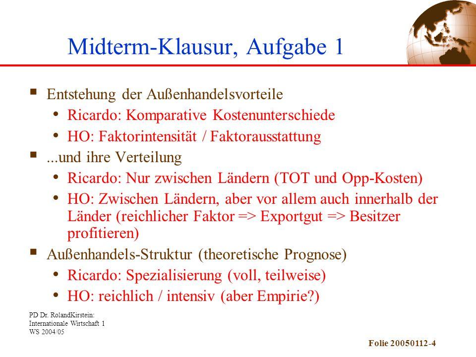 PD Dr. RolandKirstein: Internationale Wirtschaft 1 WS 2004/05 Folie 20050112-4 Midterm-Klausur, Aufgabe 1  Entstehung der Außenhandelsvorteile Ricard