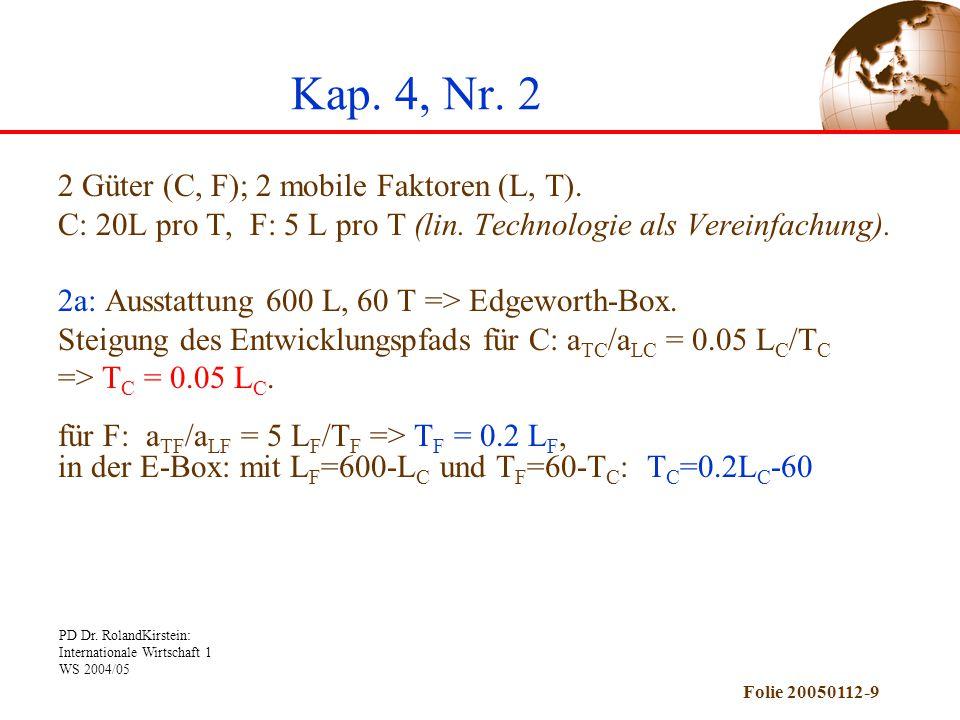 PD Dr. RolandKirstein: Internationale Wirtschaft 1 WS 2004/05 Folie 20050112-9 Kap. 4, Nr. 2 2 Güter (C, F); 2 mobile Faktoren (L, T). C: 20L pro T, F