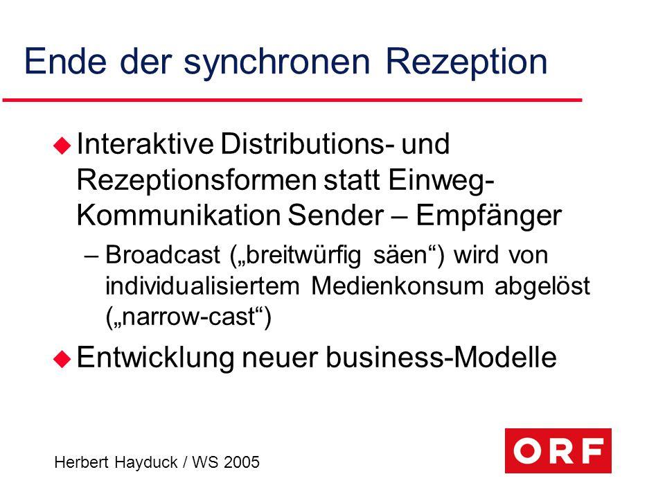 Herbert Hayduck / WS 2005 Ende der synchronen Rezeption u Interaktive Distributions- und Rezeptionsformen statt Einweg- Kommunikation Sender – Empfäng