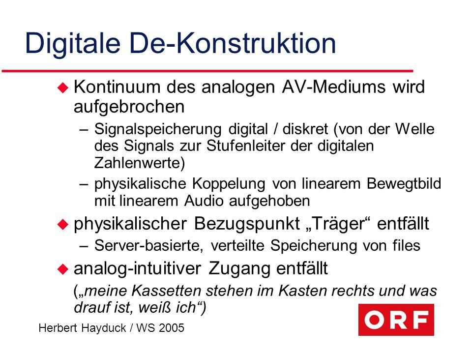 Herbert Hayduck / WS 2005 Digitale De-Konstruktion u Kontinuum des analogen AV-Mediums wird aufgebrochen –Signalspeicherung digital / diskret (von der
