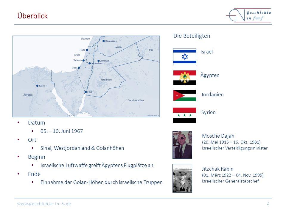 www.geschichte-in-5.de Überblick Datum 05. – 10. Juni 1967 Ort Sinai, Westjordanland & Golanhöhen Beginn Israelische Luftwaffe greift Ägyptens Flugplä