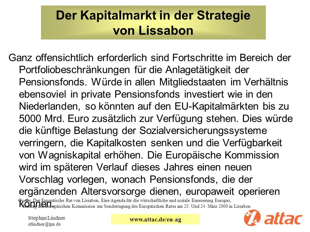 Der Kapitalmarkt in der Strategie von Lissabon Ganz offensichtlich erforderlich sind Fortschritte im Bereich der Portfoliobeschränkungen für die Anlag