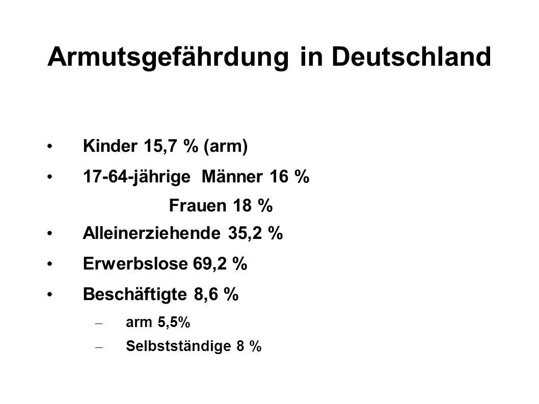 Armutsgefährdung in Deutschland Kinder 15,7 % (arm) 17-64-jährige Männer 16 % Frauen 18 % Alleinerziehende 35,2 % Erwerbslose 69,2 % Beschäftigte 8,6