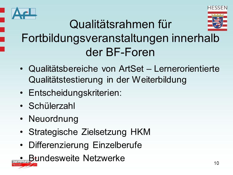 10 Qualitätsrahmen für Fortbildungsveranstaltungen innerhalb der BF-Foren Qualitätsbereiche von ArtSet – Lernerorientierte Qualitätstestierung in der Weiterbildung Entscheidungskriterien: Schülerzahl Neuordnung Strategische Zielsetzung HKM Differenzierung Einzelberufe Bundesweite Netzwerke