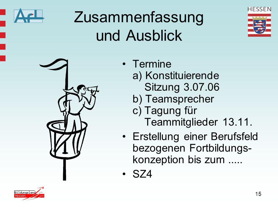 15 Zusammenfassung und Ausblick Termine a) Konstituierende Sitzung 3.07.06 b) Teamsprecher c) Tagung für Teammitglieder 13.11.