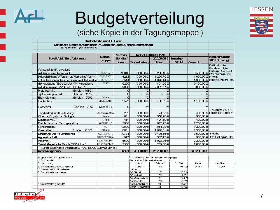 7 Budgetverteilung (siehe Kopie in der Tagungsmappe )