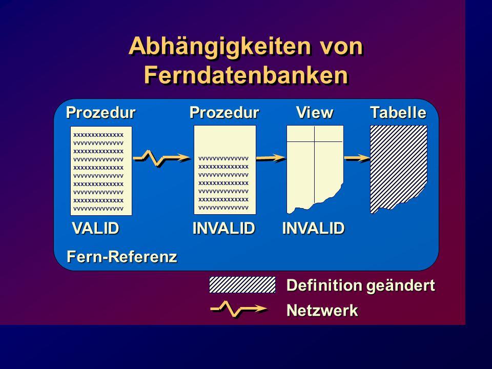 Abhängigkeiten von Ferndatenbanken Definition geändert Netzwerk xxxxxxxxxxxxxx vvvvvvvvvvvvvv xxxxxxxxxxxxxx vvvvvvvvvvvvvv xxxxxxxxxxxxxx vvvvvvvvvvv