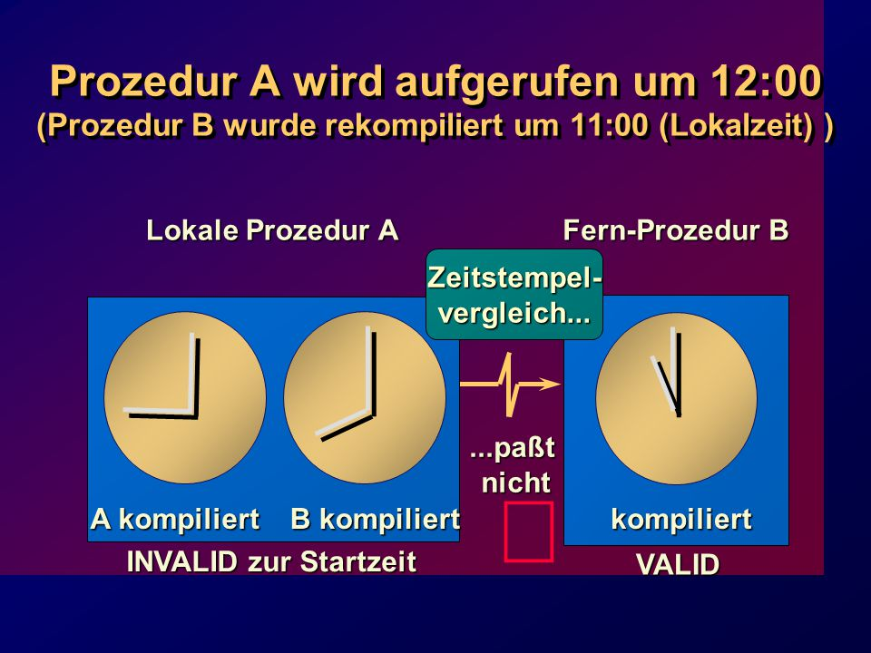 Lokale Prozedur A VALID Fern-Prozedur B kompiliert INVALID zur Startzeit A kompiliert B kompiliert...paßt nicht Zeitstempel-vergleich... Prozedur A wi