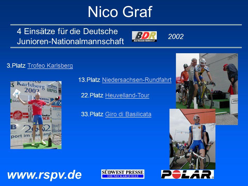 Nico Graf 4 Einsätze für die Deutsche Junioren-Nationalmannschaft 2002 www.rspv.de 3.Platz Trofeo KarlsbergTrofeo Karlsberg 22.Platz Heuvelland-TourHeuvelland-Tour 33.Platz Giro di BasilicataGiro di Basilicata 13.Platz Niedersachsen-RundfahrtNiedersachsen-Rundfahrt