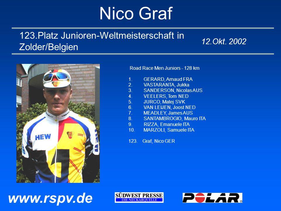 Nico Graf 123.Platz Junioren-Weltmeisterschaft in Zolder/Belgien 12.Okt.
