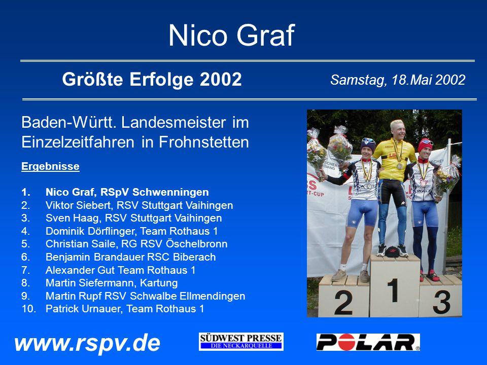 Nico Graf Größte Erfolge 2002 Baden-Württ.