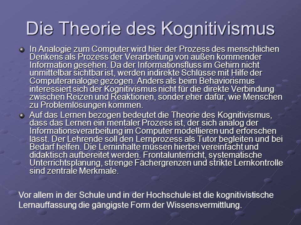 Die Theorie des Kognitivismus In Analogie zum Computer wird hier der Prozess des menschlichen Denkens als Prozess der Verarbeitung von außen kommender Information gesehen.