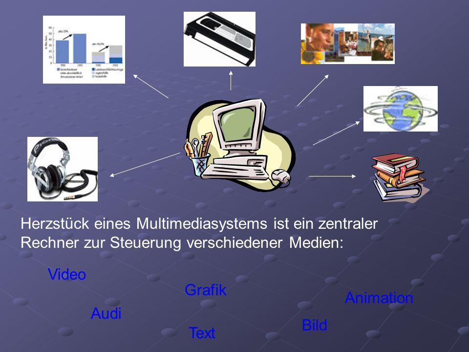 Herzstück eines Multimediasystems ist ein zentraler Rechner zur Steuerung verschiedener Medien: Video Animation Audi Grafik Text Bild