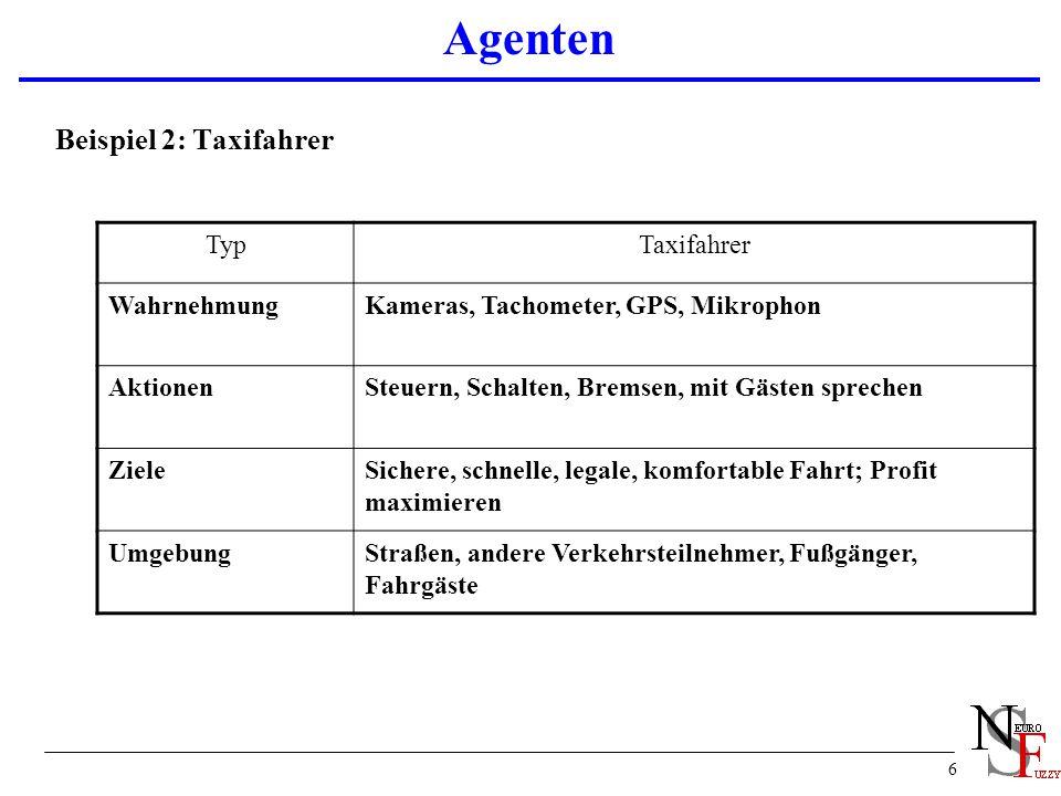 7 Charakterisierung von Agenten Agenten können charakterisiert werden durch: Wahrnehmungen (perceptions) Aktionen (actions) Ziele (goals) Umgebung (environment) (= PAGE)