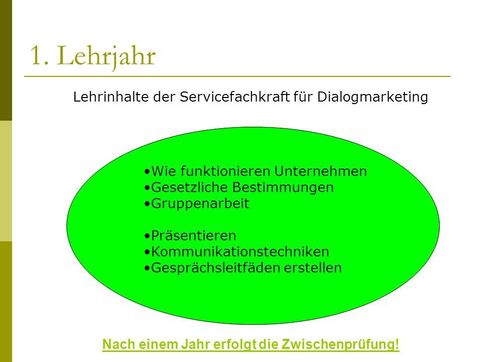 2.Lehrjahr IHK-Abschlussprüfung der Servicefachkraft für Dialogmarketing.