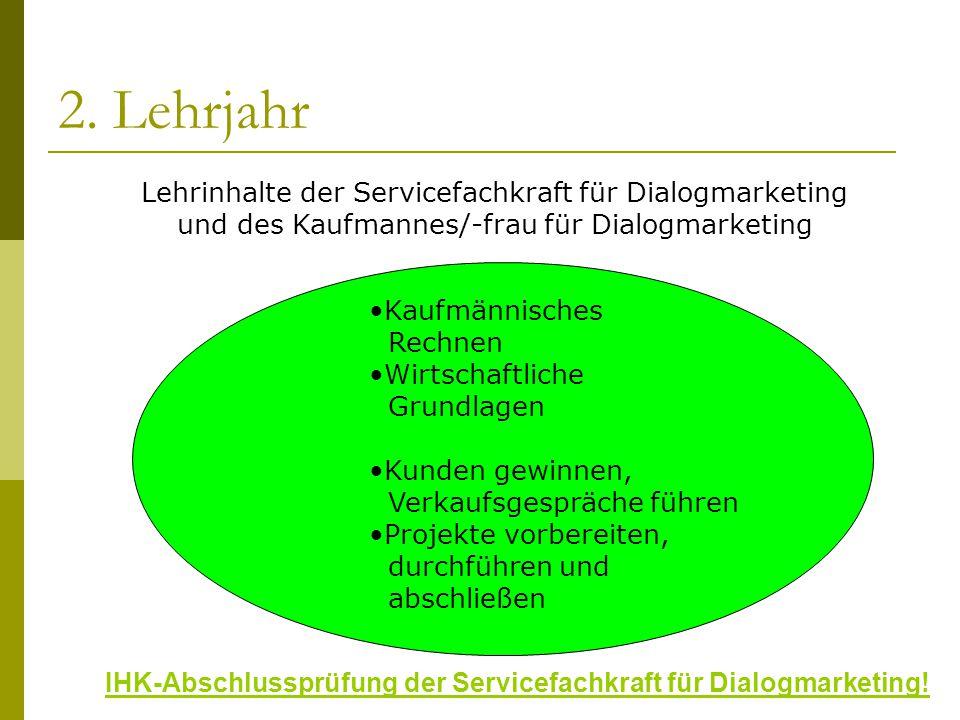 3.Lehrjahr (Kaufmann/Kauffrau)  Projekte Wiederholung des 2.