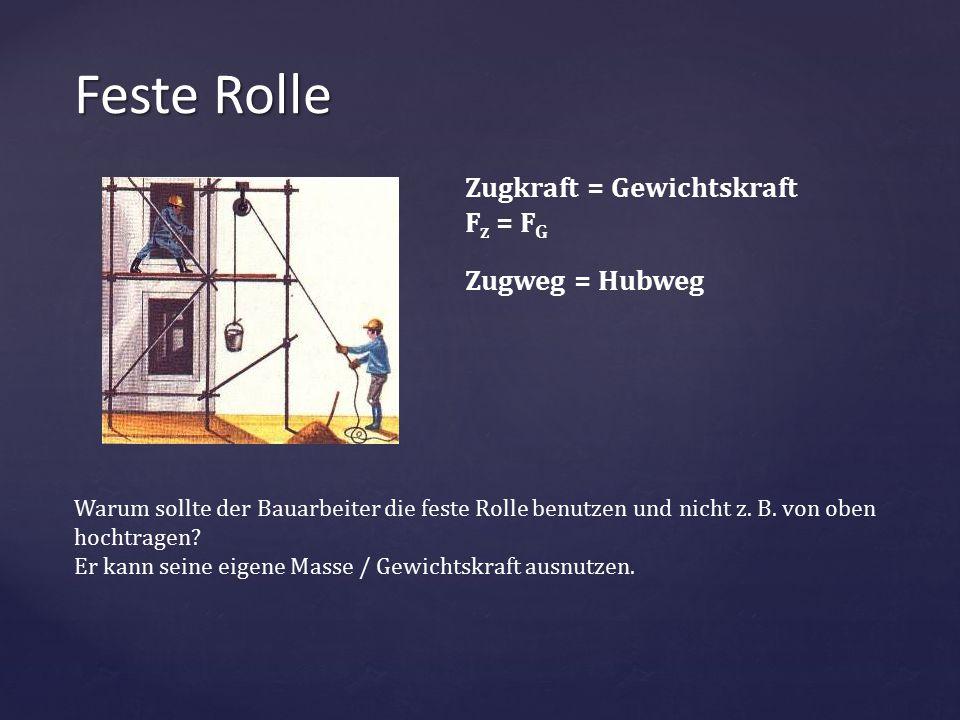 { Lose Rolle Zugkraft = ½ ∙ Gewichtskraft F z = ½ ∙ F G Zugweg = 2 ∙ Hubweg Warum sollte der Bauarbeiter die lose Rolle benutzen und nicht z.