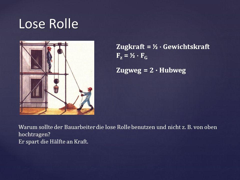 { Lose Rolle Zugkraft = ½ ∙ Gewichtskraft F z = ½ ∙ F G Zugweg = 2 ∙ Hubweg Warum sollte der Bauarbeiter die lose Rolle benutzen und nicht z. B. von o